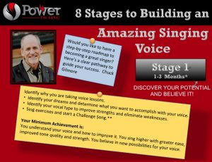 Learn How to Sing-Infographic-8 Stages to Building an Amazing Singing Voice. Your Guide to Singing Success.
