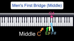 Problems Singing Higher at the Vocal Bridge