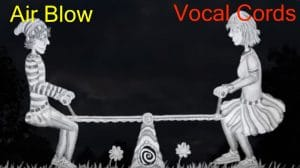 How to Improve Your Singing? Balance Vocal Cords!